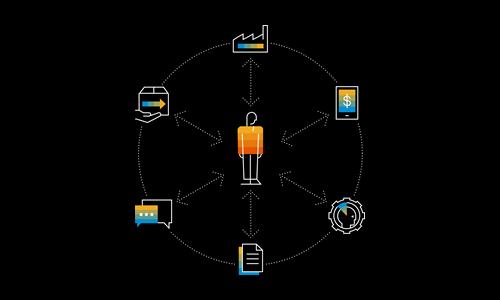 Obłokani: 3 priorytety w łańcuchu dostaw – planowanie, planowanie i … planowanie.